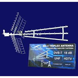Vanjska antena INFINITY MX-4