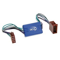 ISO za aktivni sistem MERCEDES Bose ACV