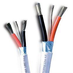 Kabel za zvučnik SUPRA LINC2x4 plavi