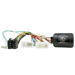 Konektor CONNECTS CTSHY008.2 za kontrole na volanu (Hyundai)