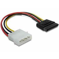 Konektor Molex 4 pin