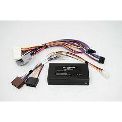 Bluetooth interkonekcija SOT-1004